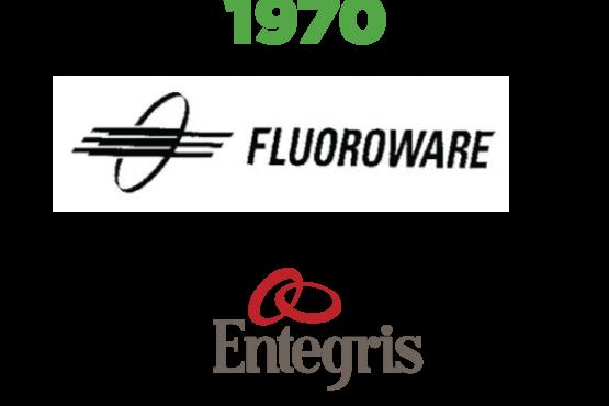 1970s members